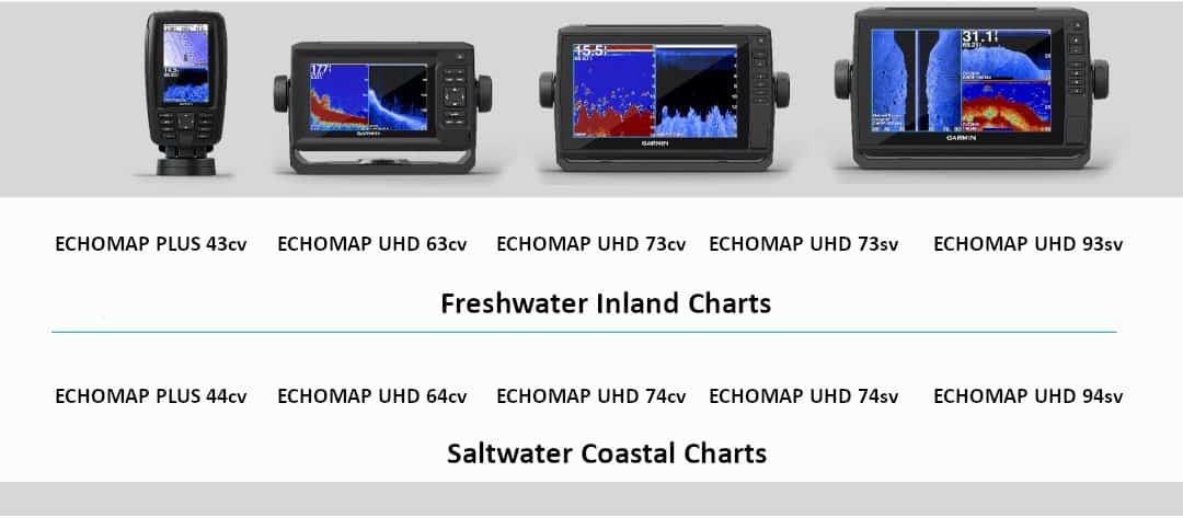 Echomap UHD Series - Choose the Right Garmin FishFinder