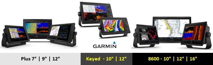 Choosing the Best Garmin GPSMAP Chartplotter   Fishfinder