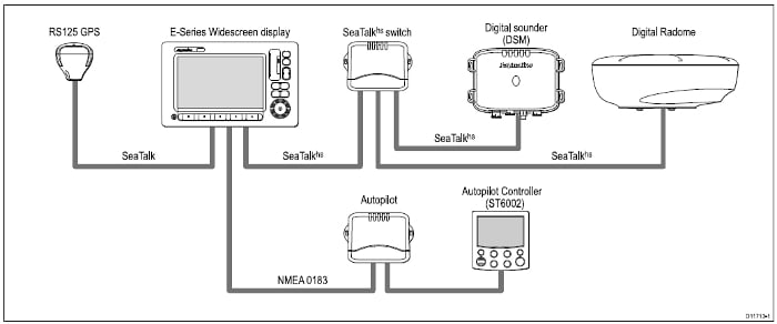 Raymarine E120W Wide - Network Setup