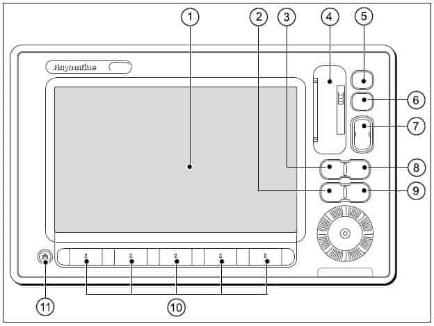 Raymarine E-Series Wide - Screen Controls