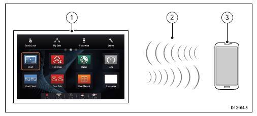 Raymarine eS128 - Bluetooth Control