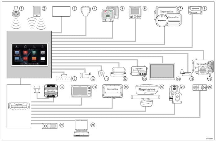 Raymarine eS128 - Networking Example