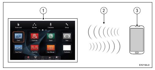 Raymarine eS78 - Bluetooth Control