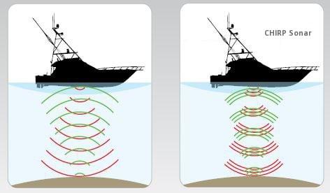 Raymarine eS98 - CHIRP Sonar