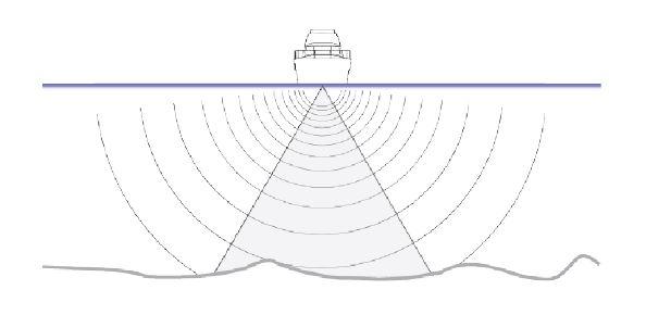 Lowrance Elite-5 Ti - StructureScan