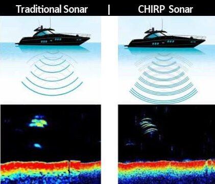 Garmin Traditional Sonar vs CHIRP Sonar